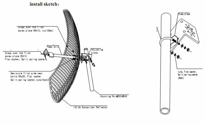 outdoor rv manufacturing wiring diagram rv battery diagram