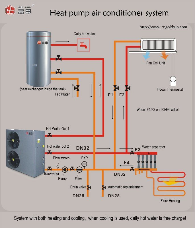 ptac schematic diagram ptac free engine image for user manual