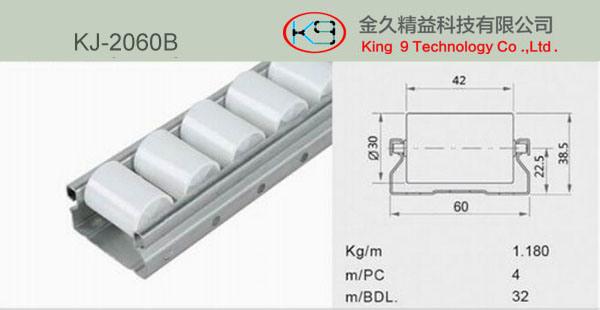 60 Wide Galvanized Roller Track (KJ-2060B)
