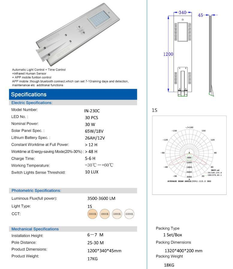 Phone APP Control Integrated Outdoor Solar Street Light 30W