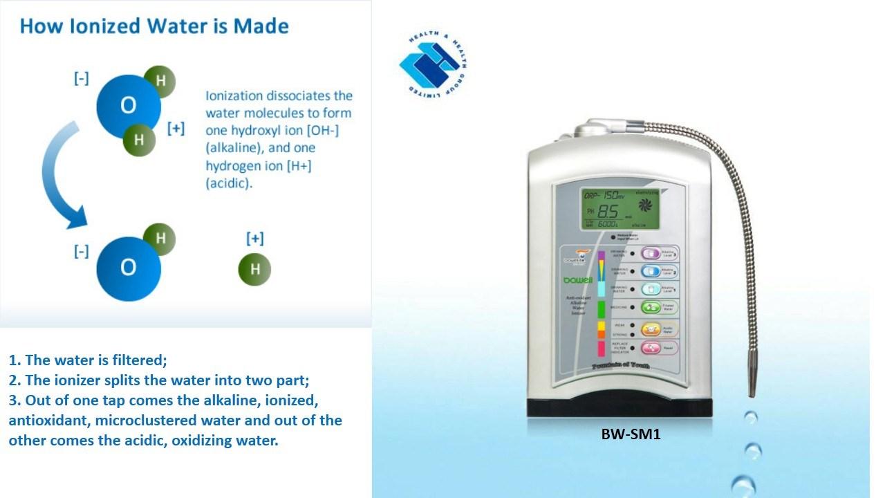 Hydrogen Alkaline Water Ionizer (CE Certified) (BW-SM1)