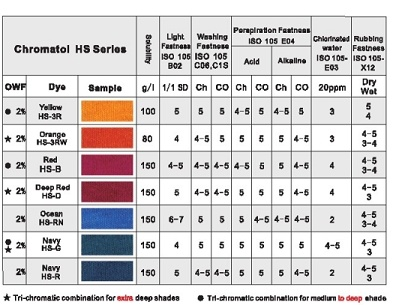 Liyuansol HS Series Dyes