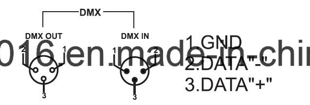 4 Channels DMX Matrix Dimmer/ Switch Pack