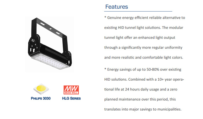 High Lumen 125lm/W 50W LED Outdoor Project Flood Lighting