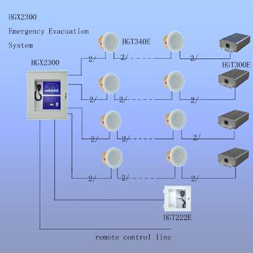 Emergency weather broadcast system