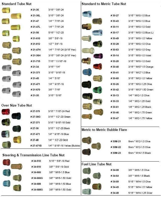 Brake Line Diameter : Fuel line measurements free engine image for user