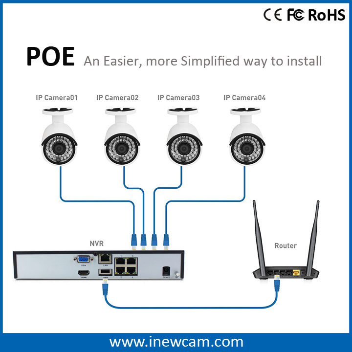 4CH 4MP Real Time Remote Monitor Network P2p Poe NVR