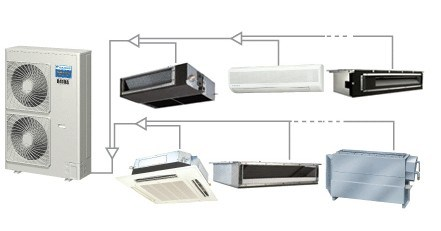 Daikin-Multi-Split-Type-Non-Inv-Multi-R410-Gas-Air-Conditioner.jpg
