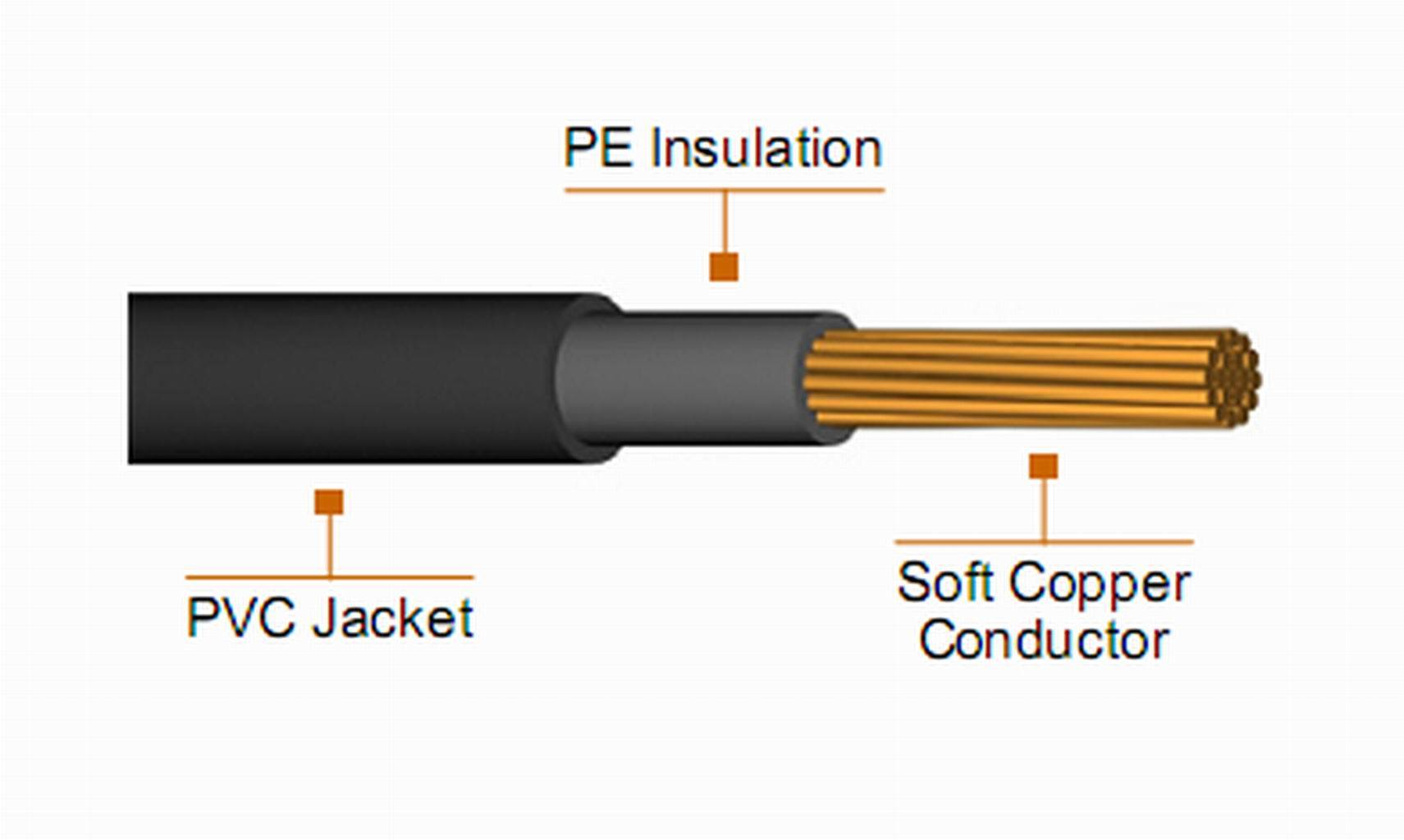 Xlpe Pvc Cu Cable : China kv cable copper conductor xlpe insulated pvc