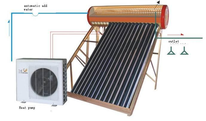 Air and Solar Water Heater (HP-KF100/200TK)