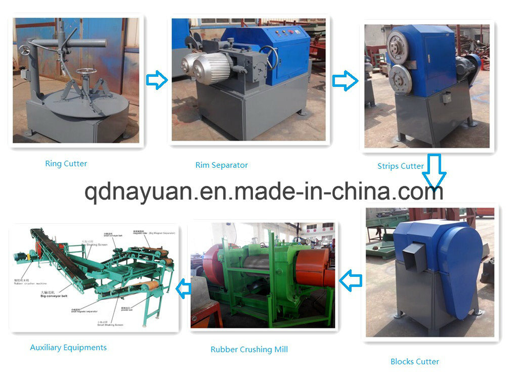 Tire Recycling Line, Waste/Used Tire Recycling Machine