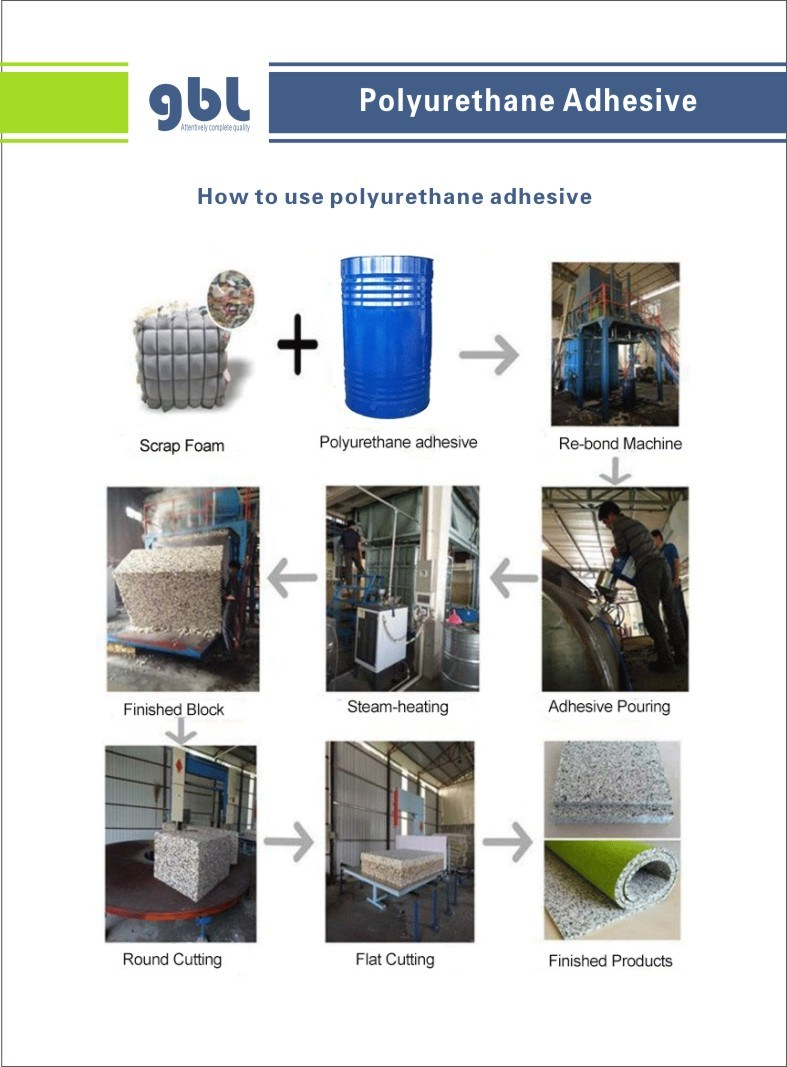 H-128 Polyurethane Adhesive for Scrap Foam