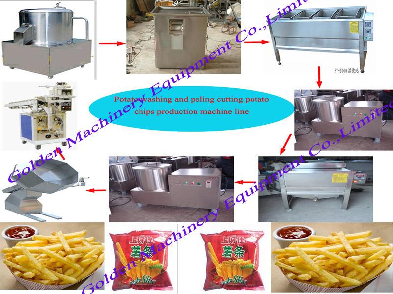 Potato Washing Peeling Cutter Slicer Chips Making Machine (WS)