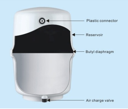 5.0g Reverse Osmosis Storage Tank for Water Treatment