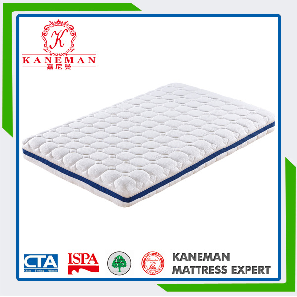 Import China Factory Wholesale Bedroom Furniture Foam Mattress