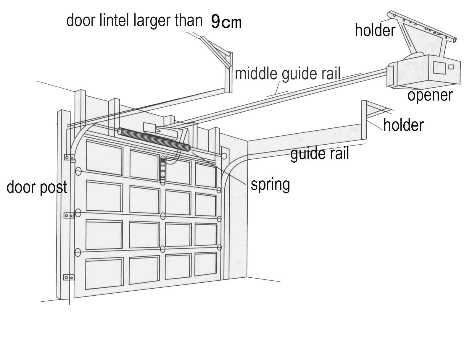 garage door replacement cost buzzle web portal intelligent life