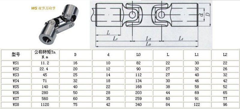 Ws Type Universal Joints Coupling with High Precision