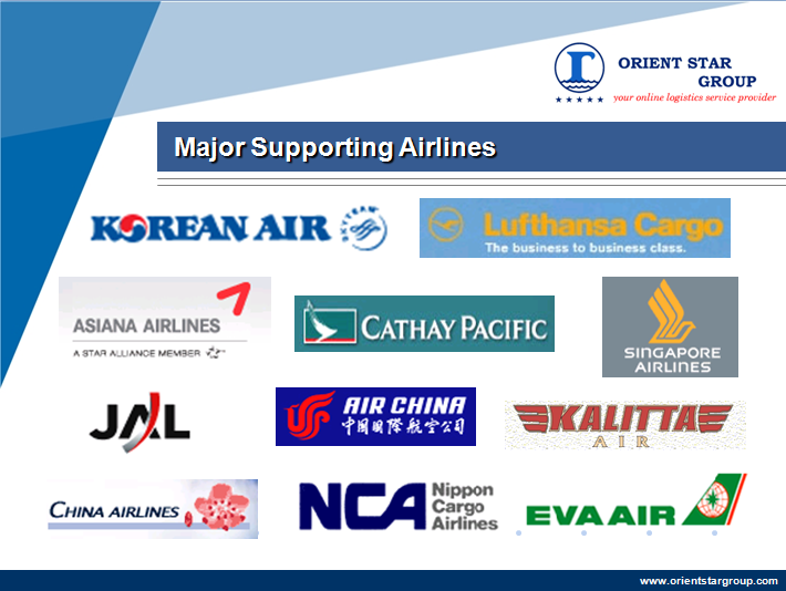 Air Freight Cargo Service From China to Dubai, UAE