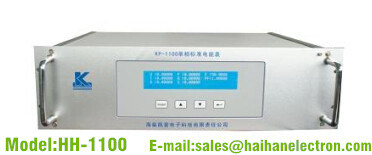 Single Phase Digital Meter (HH-1100)