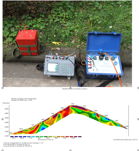 Resistivity Imaging, Geo Tomography, Electric Tomograph, Geophysical Resistivity, Ground Water Detector, Underground Water Detection for Sale