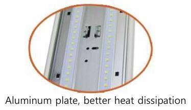 LED Weatherproof Batten Polycarbonate Fittings Project Lights