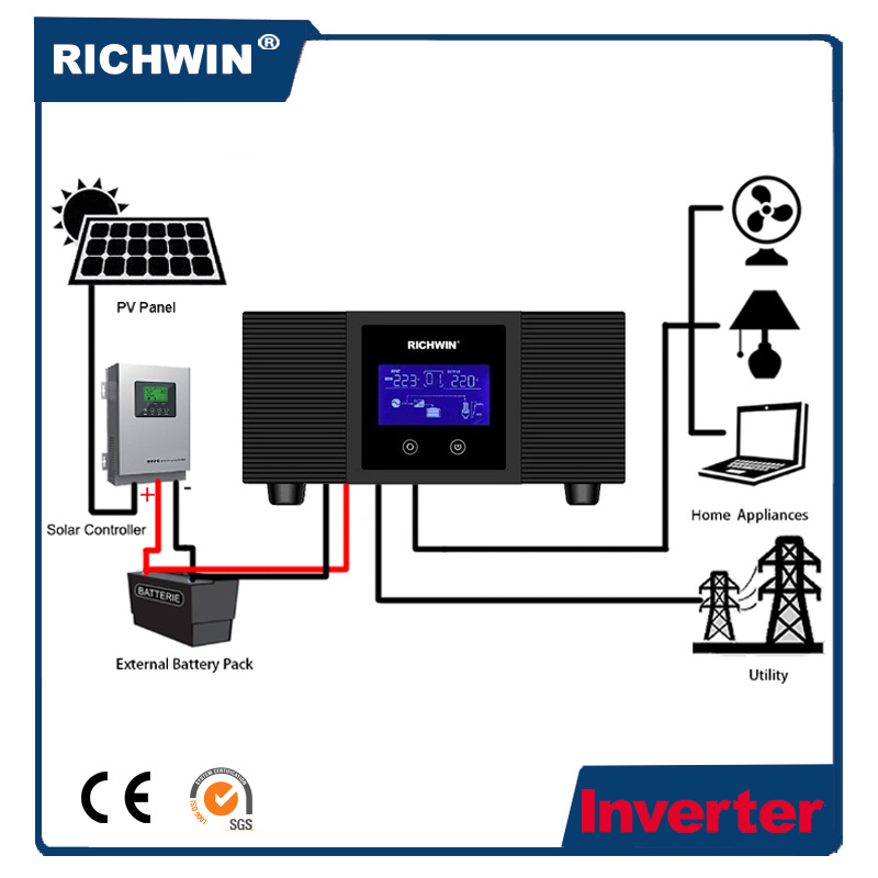 300W~1.2kw Pure Sine Wave Inverter with AVR Generator for Home Appliances