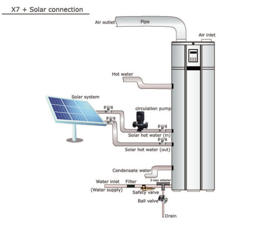 Theodoor Air Source Heat Pump (With Solar)