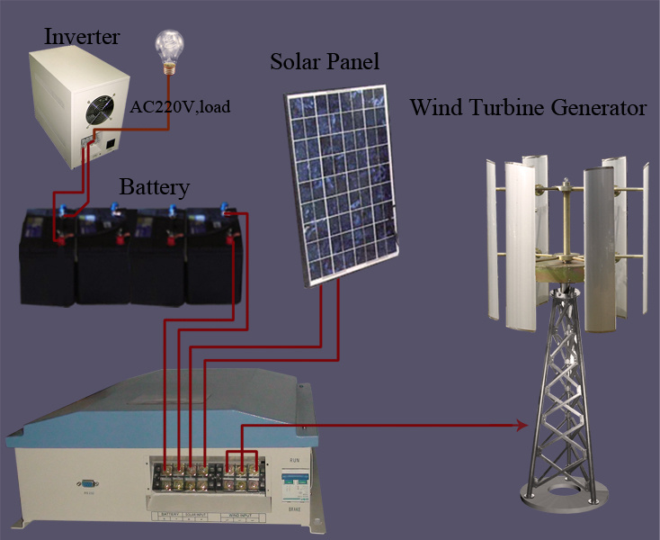 Directory:MagLev Wind Power Generator - PESWiki