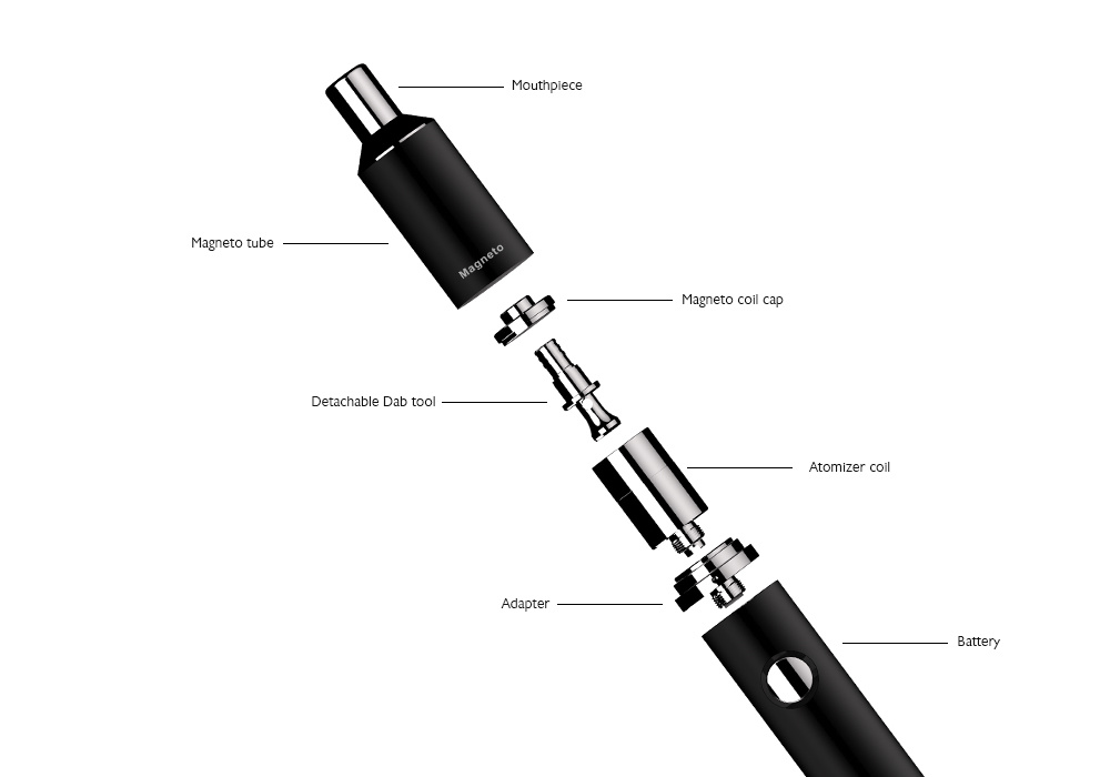 Magnetic Connection design Big Hero Vape Pen Made in China