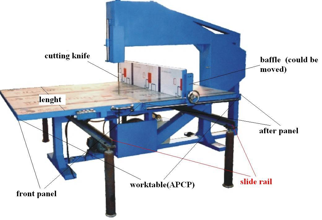 foam cutting machine