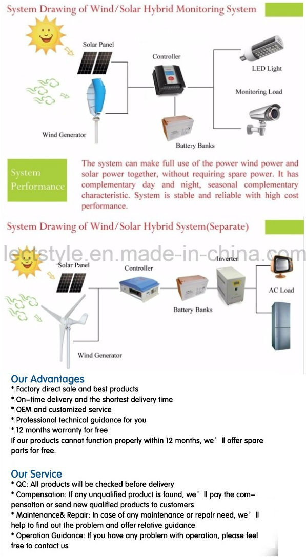 200W Small Wind Turbine Generator 12V 24VAC for Sale