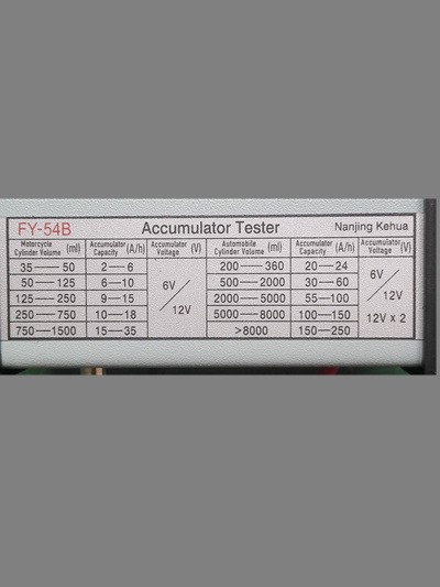 Analog Battery Tester (FY54B) with ISO Certified