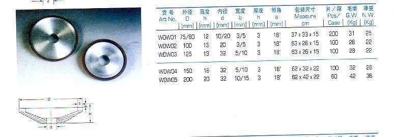 019 Diamond Grinding Wheels Hardware