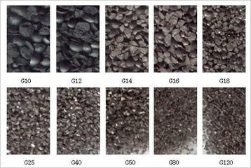 Sand Blasting Surface Treatment Abrasive Materials Steel Grit