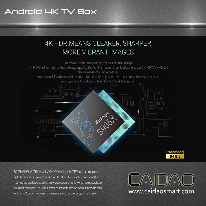 New Arrival 2.4G/5.8g Dual Band WiFi Android 6.0 TV Box Based on Cortex A53 64bit Processor. 1GB+8GB