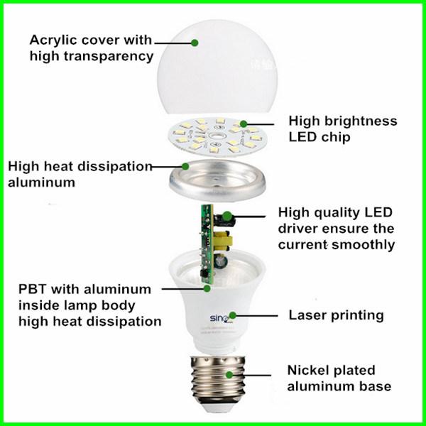 5W 7W 10W 12W 15W 85-265V LED Light Bulb