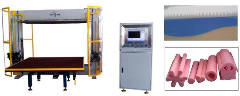 CNC Contour Foam Cutting Machine
