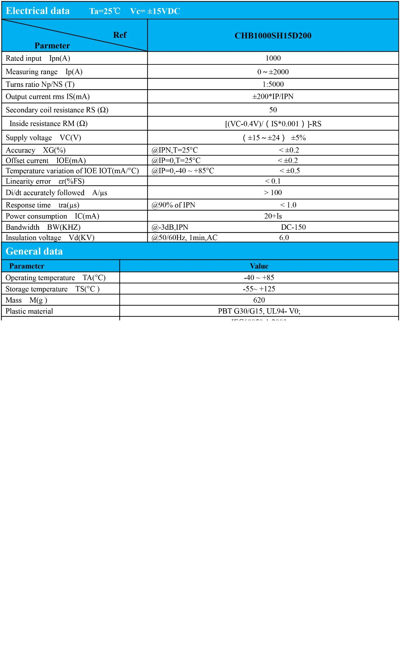 Current Transducer Hall Sensor for Power Measurement DC15~24V