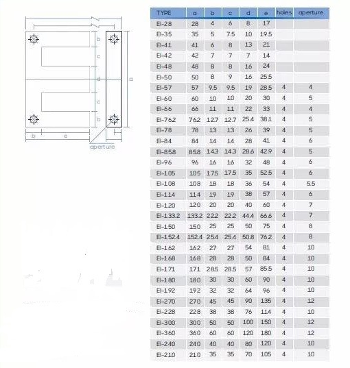 Hot Sale CRGO Ei Silicon Core Lamination for Transformer