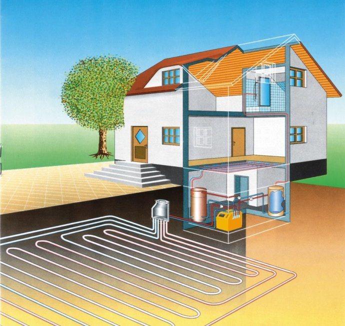 12-18kw Heating Capacity Passed Ce, TUV Certificate for EU Market High Cop Evi Geothermal Heat Pump (floor heating or air heating)