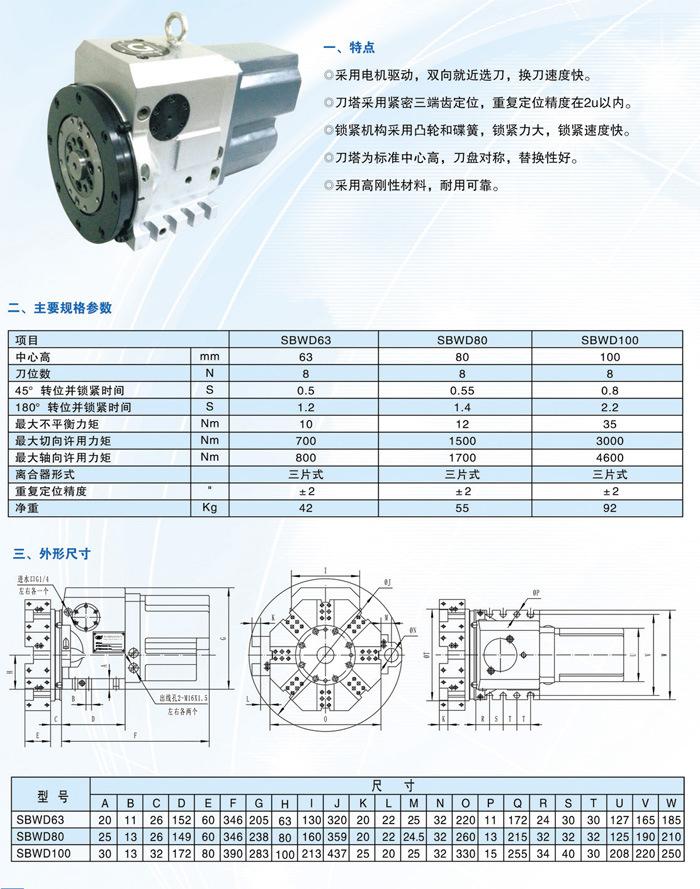Bi-Direction Electrical Turret Sbwd-100