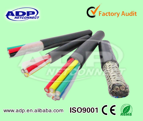 Power Cable 3*0.75mm2 Electrical Wire for Lamp and Lighting H03VV-F
