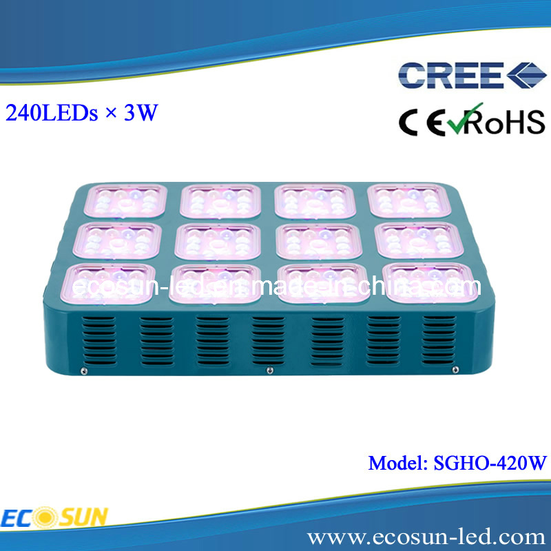 CREE 3W LED Grow Light with Full Spectrums (SGHO-420W)