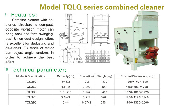 Combined Cleaner and Destoner (TQLQ Series)