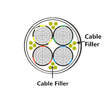 High Quality PE Cable Filler