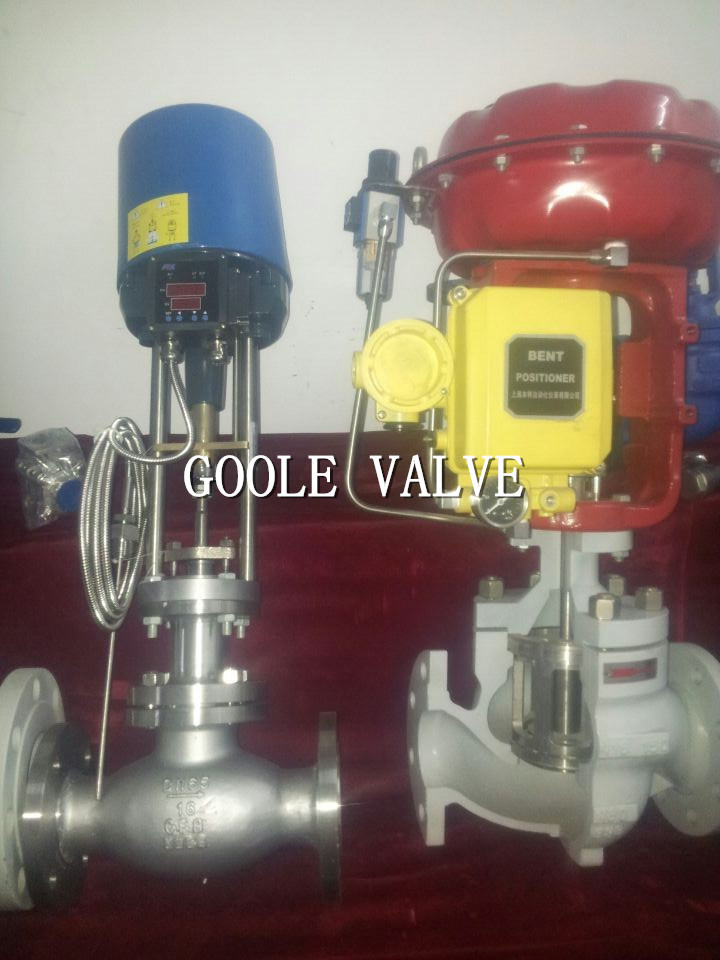 Pneumatic Single-Seat Globe Control Valve (GAZJHP)