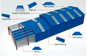 UPVC Anti-Corrosive Roof Tile with 10 Years Life Guarantee