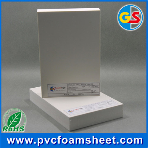PVC Forex Panel