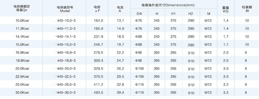 Three-Phase Low Voltage Power Capacitor Bank 50Hz 440V, 30kvar