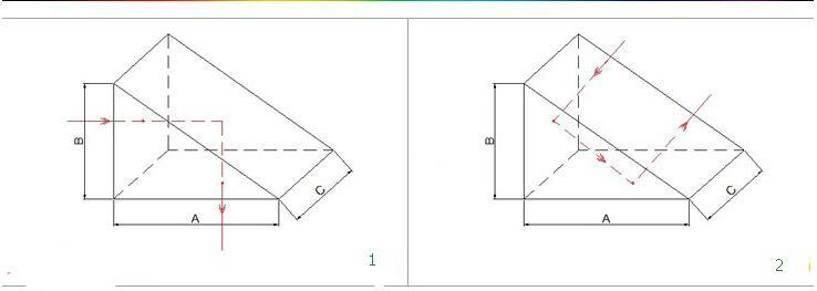 Supplier From China Bk7 Anti-Reflection (BBAR) Coated Right Angle Prisms